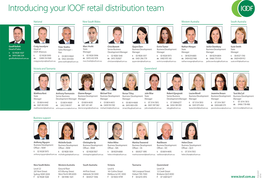 IOOF_Allliances_team